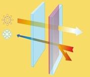 Энергосберегающие окна по цене обычных от компании «Харвест Индустриал