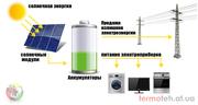 Сетевые солнечные электростанции для производства